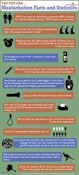 infographic_masturbation